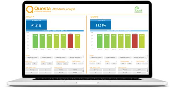 Questa Attendance Analysis dashboard July 2018