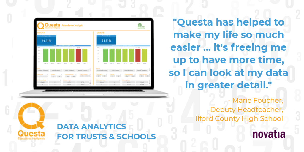 Questa - Data analytics + testimonial - twitter size