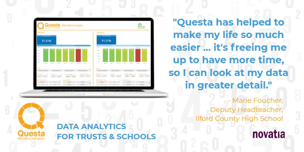 Questa - Data analytics + testimonial - twitter size
