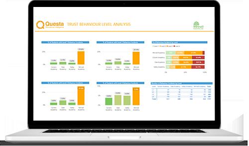 features-ba-interactivedashboards(new)(monitoricon)trustbehaviourlevelanalysis